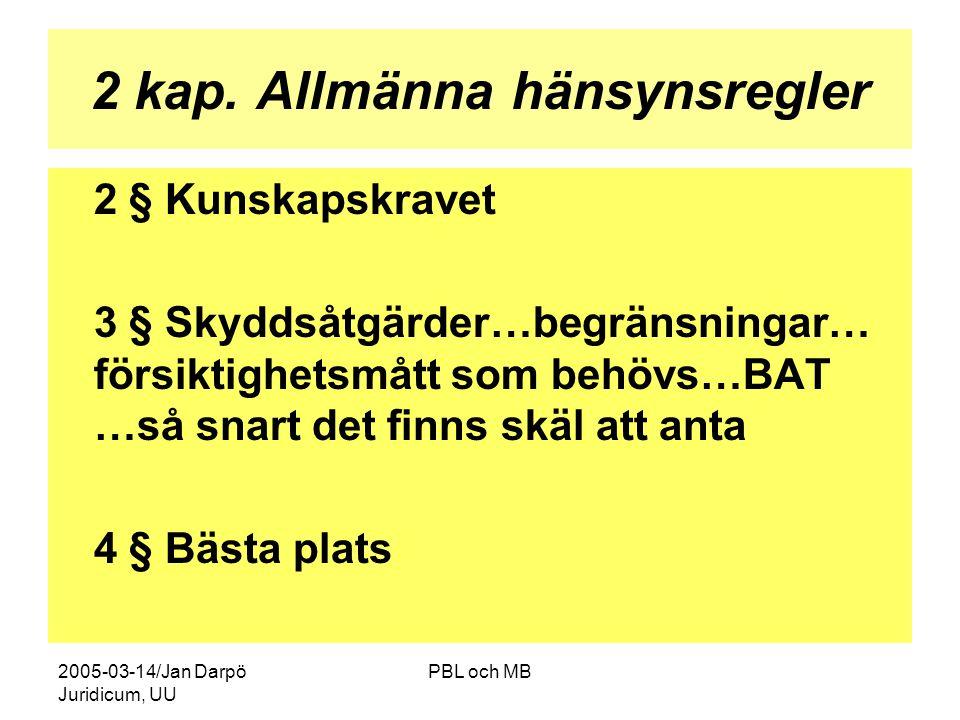 2005-03-14/Jan Darpö Juridicum, UU PBL och MB 2 kap.