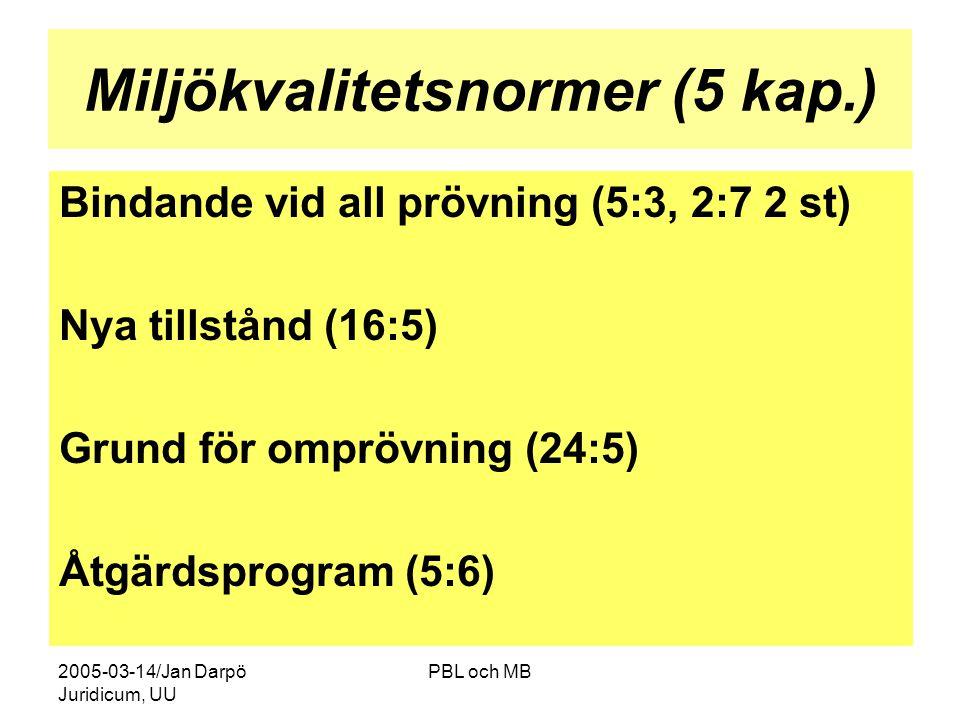 2005-03-14/Jan Darpö Juridicum, UU PBL och MB Miljökvalitetsnormer (5 kap.) Bindande vid all prövning (5:3, 2:7 2 st) Nya tillstånd (16:5) Grund för omprövning (24:5) Åtgärdsprogram (5:6)