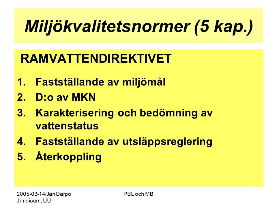 2005-03-14/Jan Darpö Juridicum, UU PBL och MB Miljökvalitetsnormer (5 kap.) RAMVATTENDIREKTIVET 1.Fastställande av miljömål 2.D:o av MKN 3.Karakterisering och bedömning av vattenstatus 4.Fastställande av utsläppsreglering 5.Återkoppling