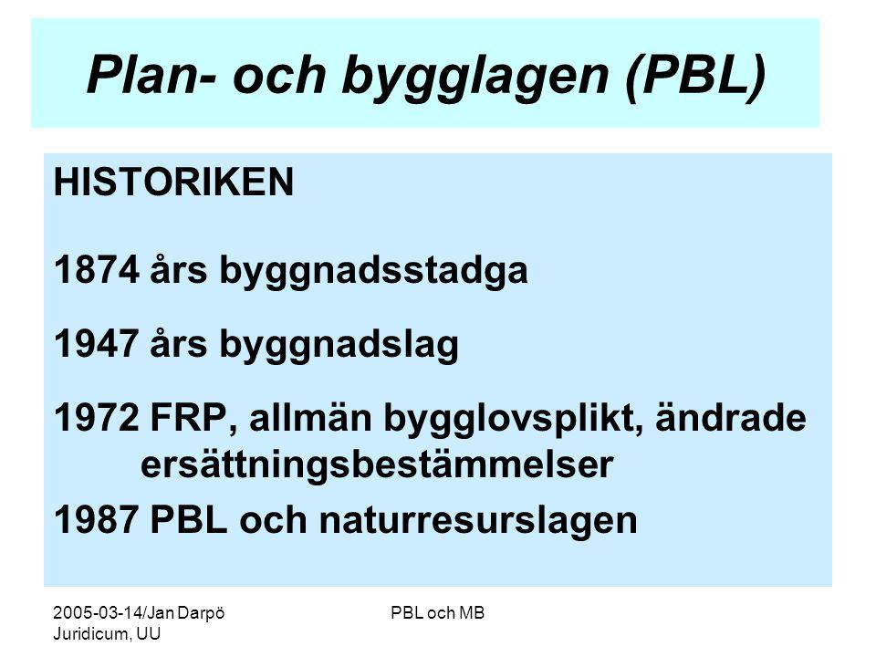 2005-03-14/Jan Darpö Juridicum, UU PBL och MB Plan- och bygglagen (PBL) HISTORIKEN 1874 års byggnadsstadga 1947 års byggnadslag 1972 FRP, allmän bygglovsplikt, ändrade ersättningsbestämmelser 1987 PBL och naturresurslagen