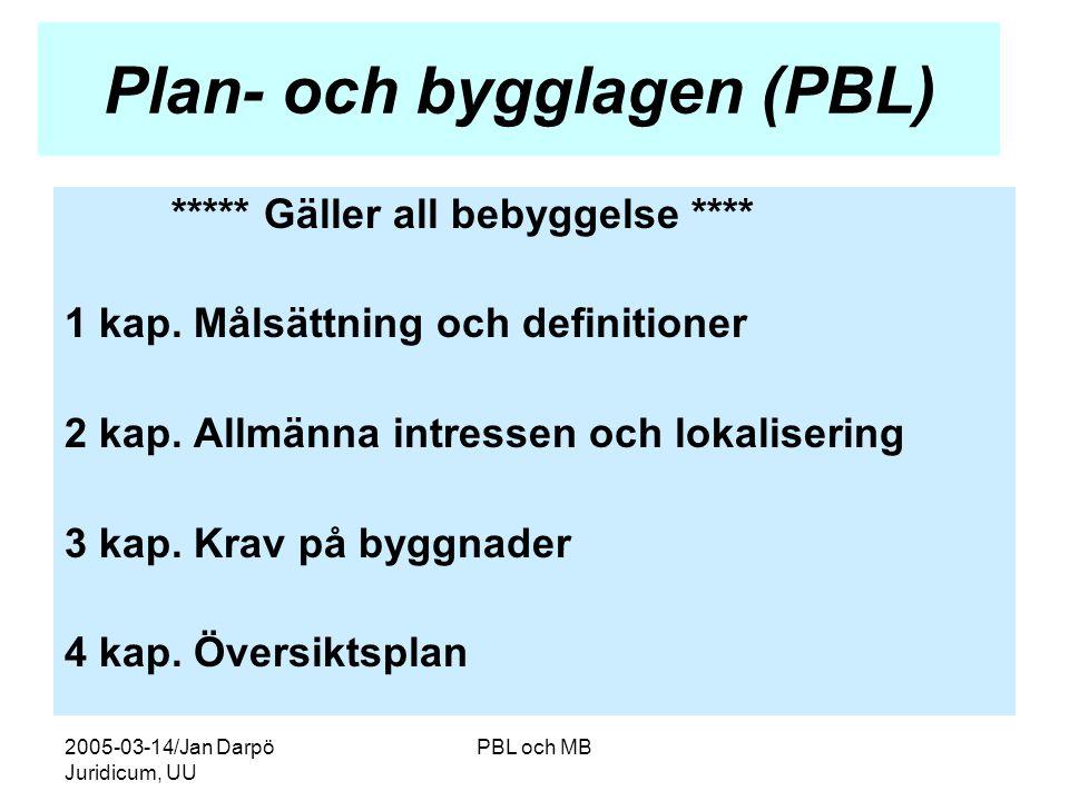 2005-03-14/Jan Darpö Juridicum, UU PBL och MB Plan- och bygglagen (PBL) ***** Gäller all bebyggelse **** 1 kap.