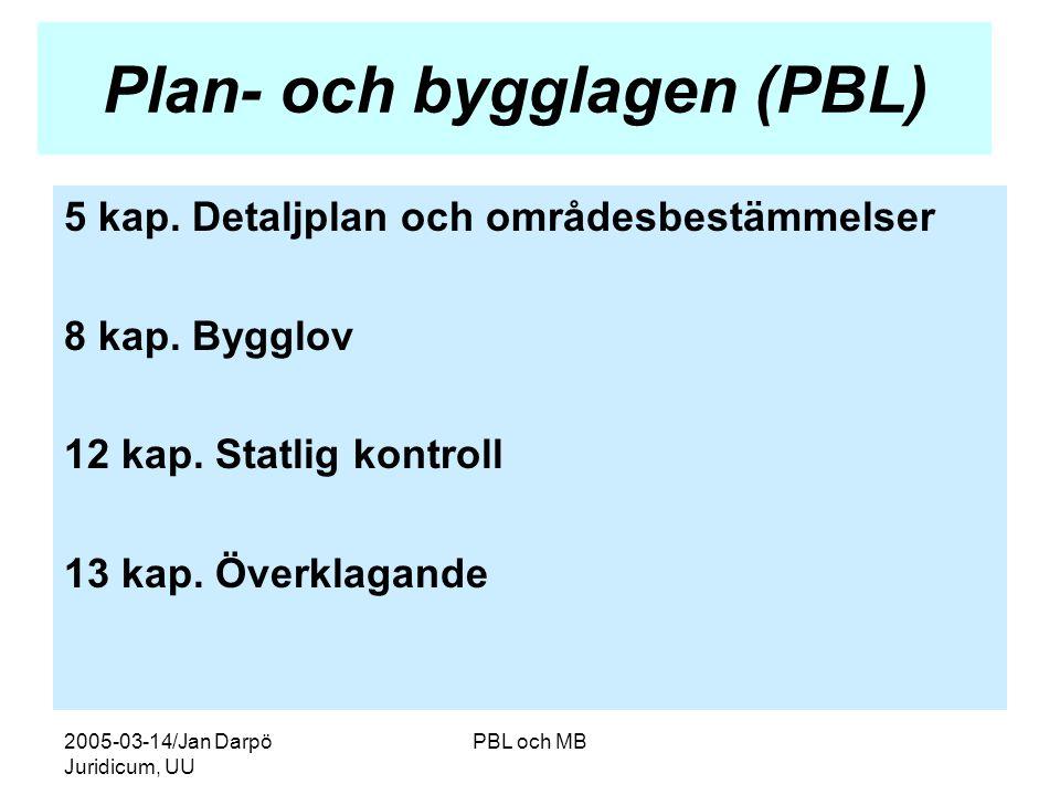 2005-03-14/Jan Darpö Juridicum, UU PBL och MB Plan- och bygglagen (PBL) 5 kap.