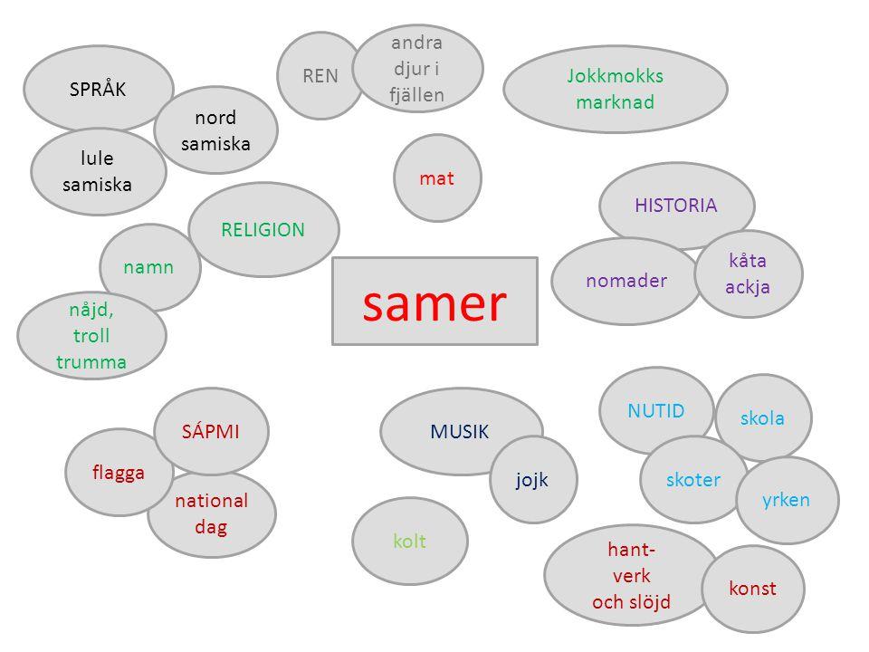 samer SPRÅK HISTORIA MUSIK jojk nomader lule samiska national dag flagga mat hant- verk och slöjd kåta ackja REN kolt SÁPMI RELIGION namn nåjd, troll