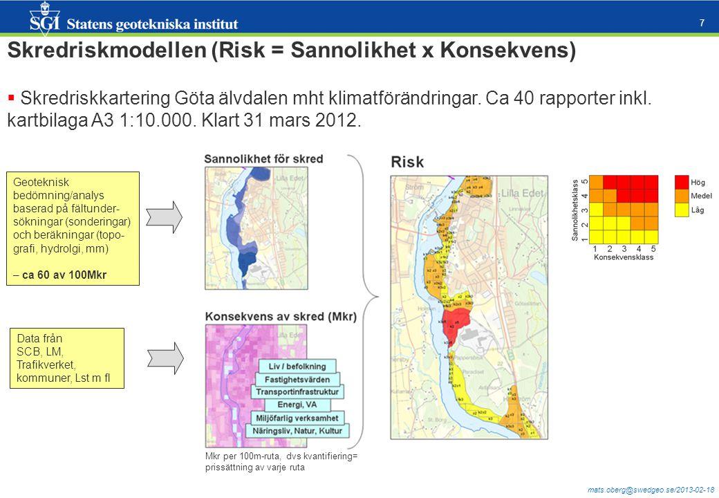 mats.oberg@swedgeo.se/2013-02-18 7  Skredriskkartering Göta älvdalen mht klimatförändringar. Ca 40 rapporter inkl. kartbilaga A3 1:10.000. Klart 31 m
