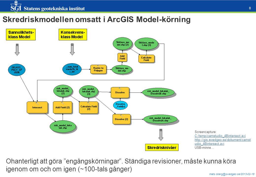 """mats.oberg@swedgeo.se/2013-02-18 8 Skredriskmodellen omsatt i ArcGIS Model-körning Ohanterligt att göra """"engångskörningar"""". Ständiga revisioner, måste"""