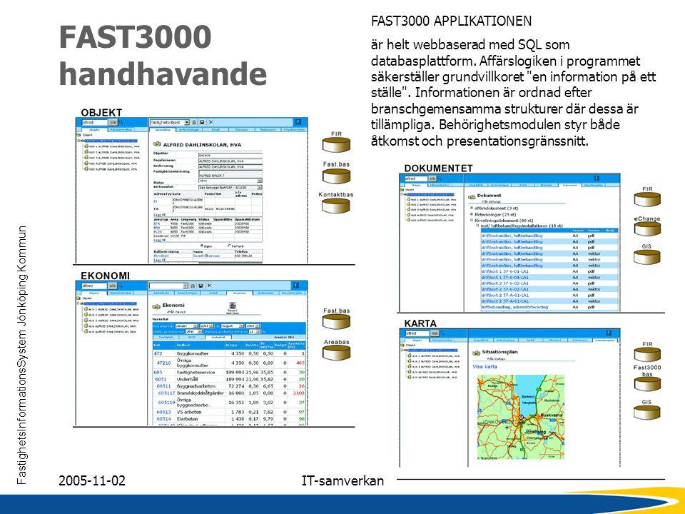 FastighetsInformationsSystem Jönköping Kommun 2005-11-02IT-samverkan FAST3000 handhavande FAST3000 APPLIKATIONEN är helt webbaserad med SQL som databa