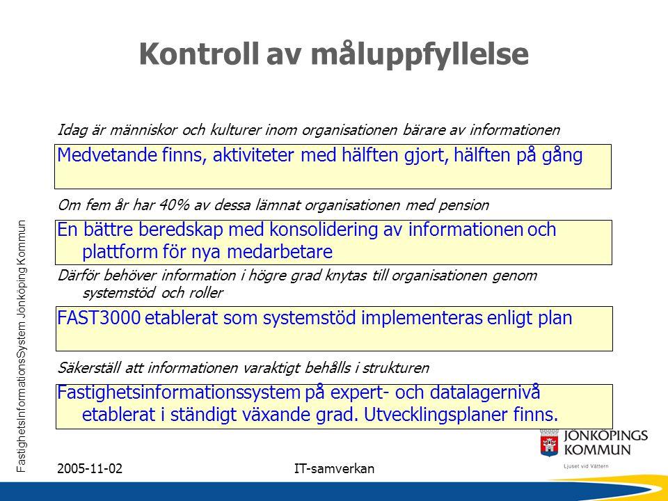FastighetsInformationsSystem Jönköping Kommun 2005-11-02IT-samverkan Kontroll av måluppfyllelse Idag är människor och kulturer inom organisationen bär