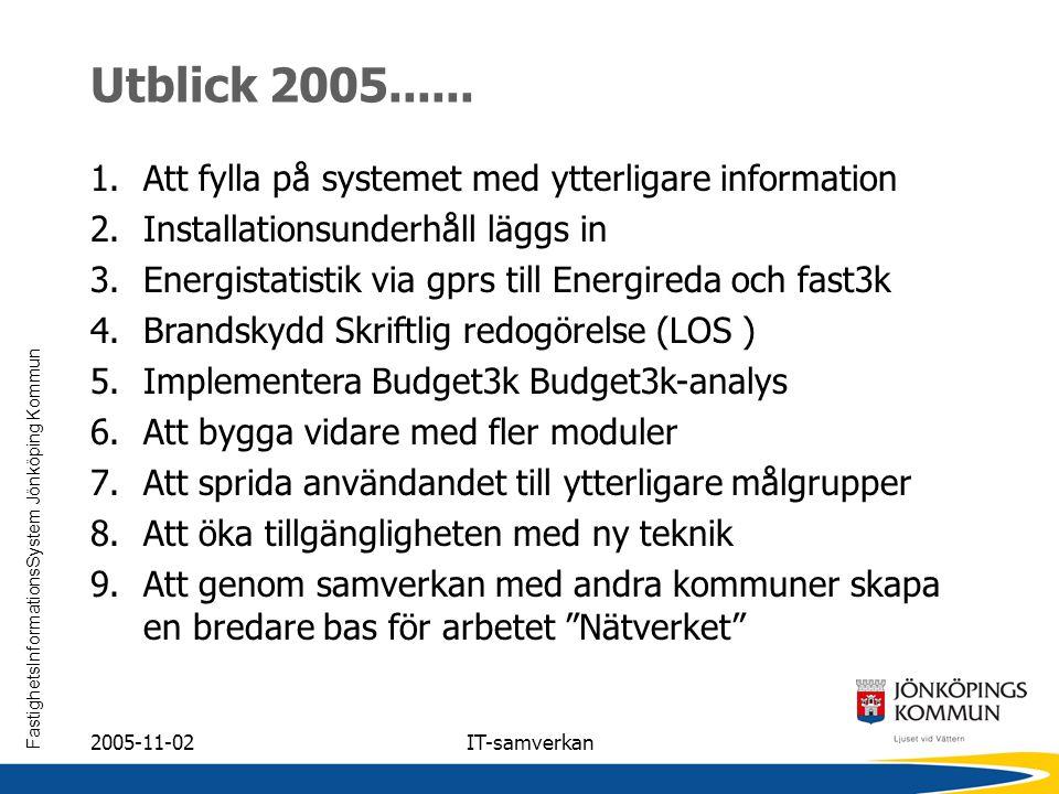 FastighetsInformationsSystem Jönköping Kommun 2005-11-02IT-samverkan Utblick 2005...... 1.Att fylla på systemet med ytterligare information 2.Installa