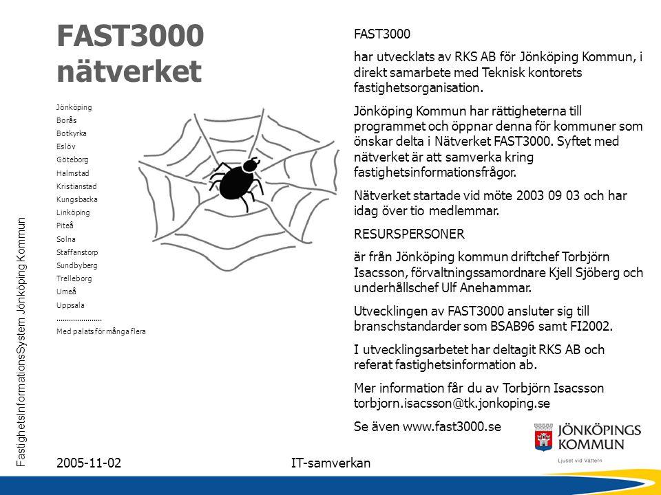 FastighetsInformationsSystem Jönköping Kommun 2005-11-02IT-samverkan FAST3000 nätverket FAST3000 har utvecklats av RKS AB för Jönköping Kommun, i dire