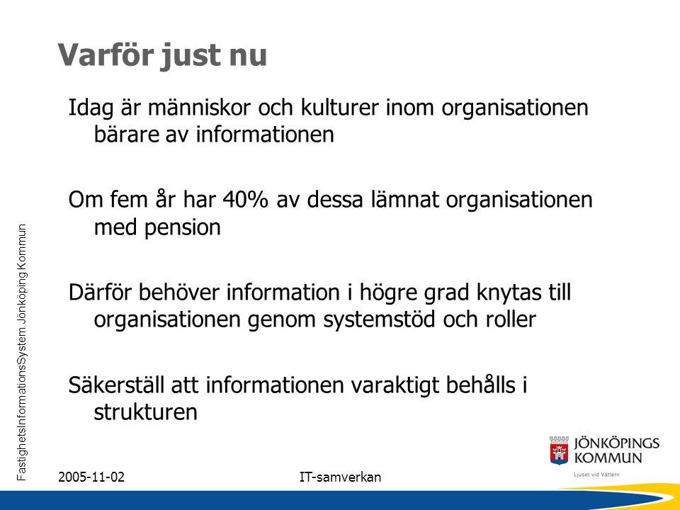 FastighetsInformationsSystem Jönköping Kommun 2005-11-02IT-samverkan Varför just nu Idag är människor och kulturer inom organisationen bärare av infor