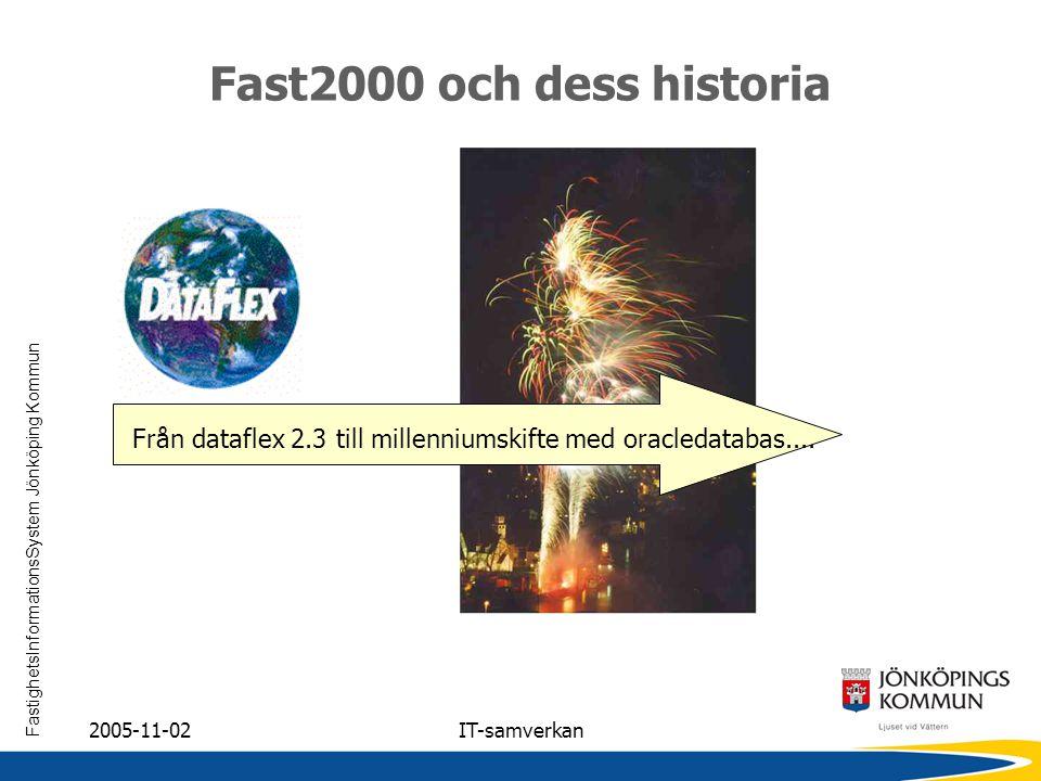 FastighetsInformationsSystem Jönköping Kommun 2005-11-02IT-samverkan Fast2000 och dess historia Från dataflex 2.3 till millenniumskifte med oracledata