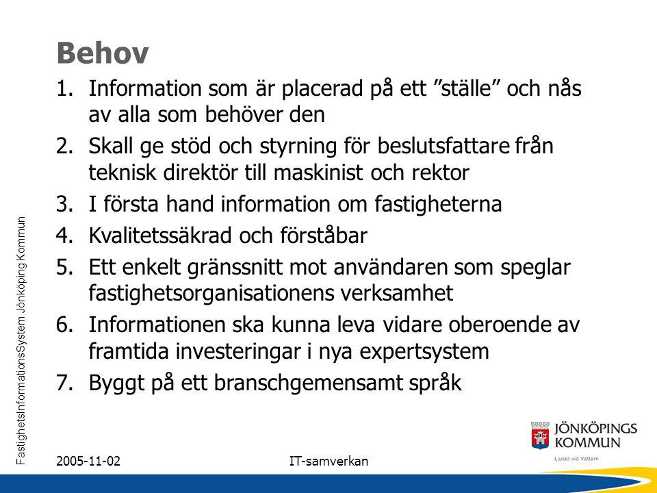 """FastighetsInformationsSystem Jönköping Kommun 2005-11-02IT-samverkan 1.Information som är placerad på ett """"ställe"""" och nås av alla som behöver den 2.S"""