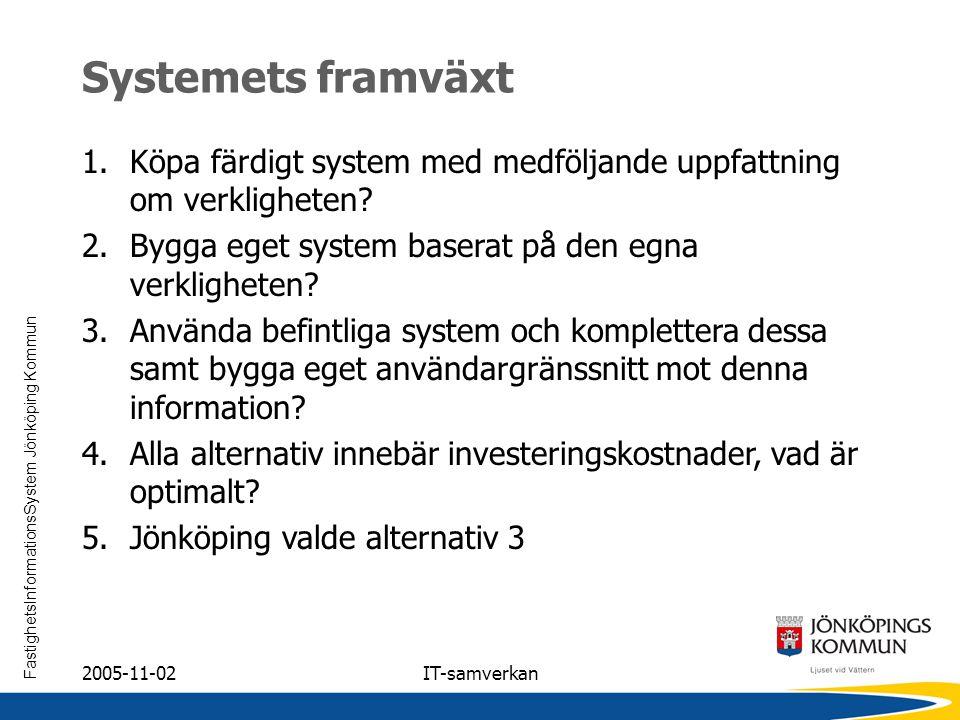 FastighetsInformationsSystem Jönköping Kommun 2005-11-02IT-samverkan 1.Köpa färdigt system med medföljande uppfattning om verkligheten? 2.Bygga eget s