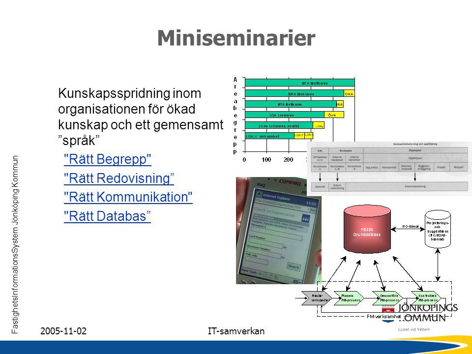 FastighetsInformationsSystem Jönköping Kommun 2005-11-02IT-samverkan Miniseminarier Kunskapsspridning inom organisationen för ökad kunskap och ett gem