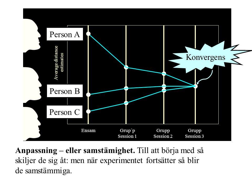 Anpassning – eller samstämighet. Till att börja med så skiljer de sig åt: men när experimentet fortsätter så blir de samstämmiga. Person A Person B Pe