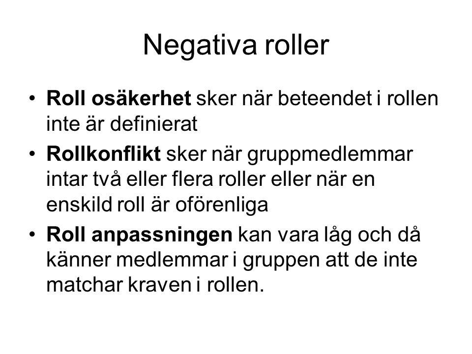 Negativa roller •Roll osäkerhet sker när beteendet i rollen inte är definierat •Rollkonflikt sker när gruppmedlemmar intar två eller flera roller elle