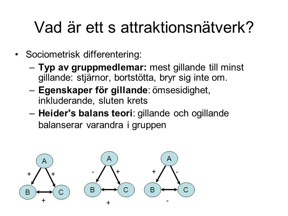 Vad är ett s attraktionsnätverk? •Sociometrisk differentering: –Typ av gruppmedlemar: mest gillande till minst gillande: stjärnor, bortstötta, bryr si