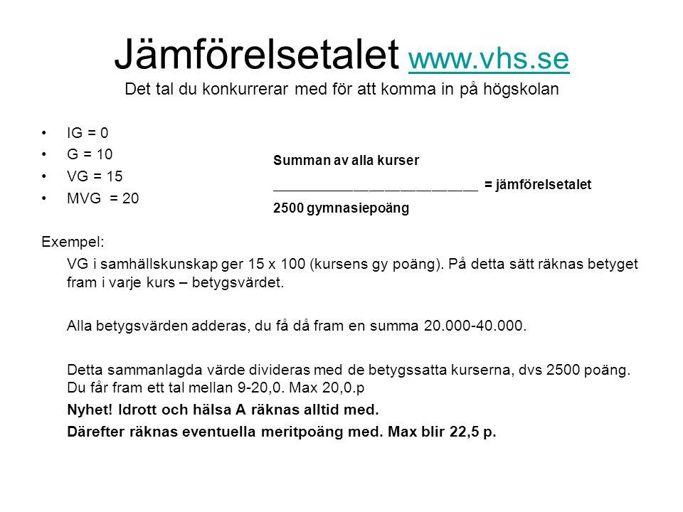 Jämförelsetalet www.vhs.se Det tal du konkurrerar med för att komma in på högskolan www.vhs.se •IG = 0 •G = 10 •VG = 15 •MVG = 20 Exempel: VG i samhäl