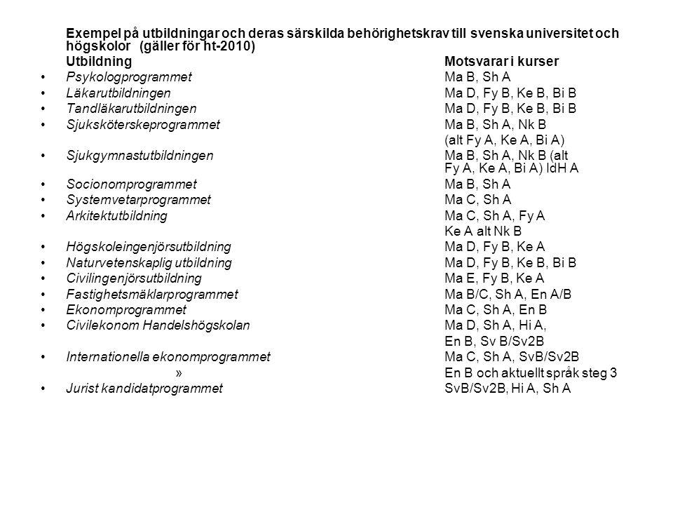 Exempel på utbildningar och deras särskilda behörighetskrav till svenska universitet och högskolor (gäller för ht-2010) UtbildningMotsvarar i kurser •