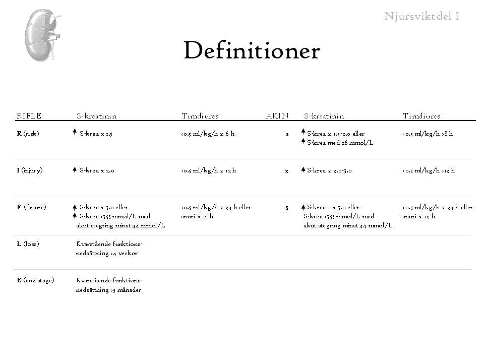 Njursvikt del I Behandlingsprinciper •Hemofiltration –Filter med tryckskillnad blodsida - utsida •Vätska och partiklar under filtrets porstorlek 20 kD filtreras ut - ultrafiltrat –Konvektion –Clearance för små och medelstora molekyler lika (heparin, myoglobin, insulin)