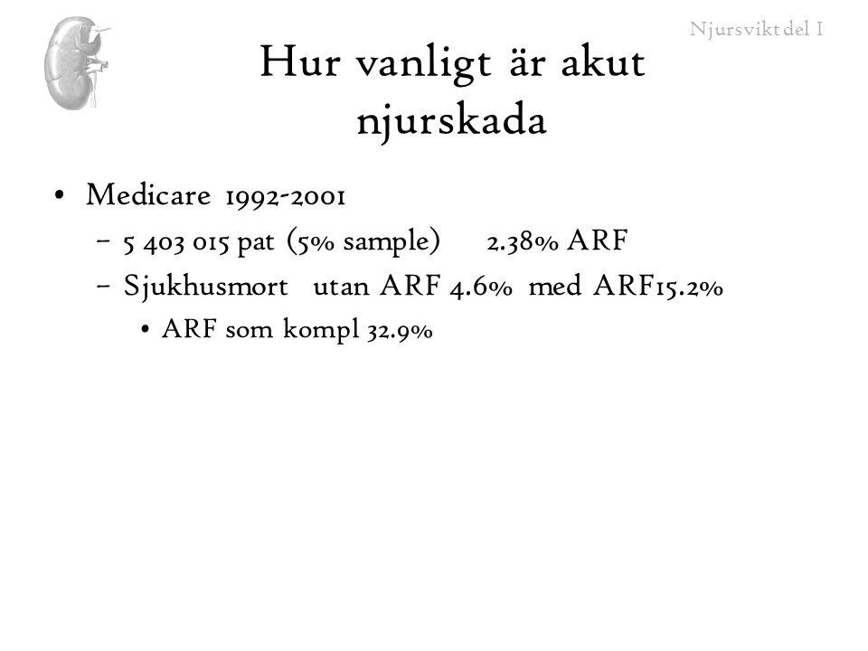 Njursvikt del I GFR •Kreatininclearance 1 80 10 x 2000 x U-krea x U-volym tid S-krea 24