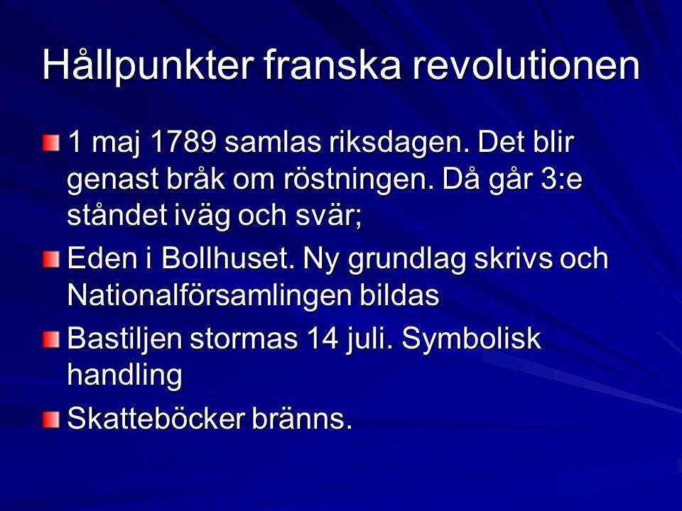 Hållpunkter franska revolutionen 1 maj 1789 samlas riksdagen.