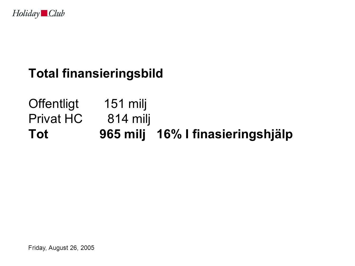 Friday, August 26, 2005 Total finansieringsbild Offentligt 151 milj Privat HC 814 milj Tot 965 milj 16% I finasieringshjälp