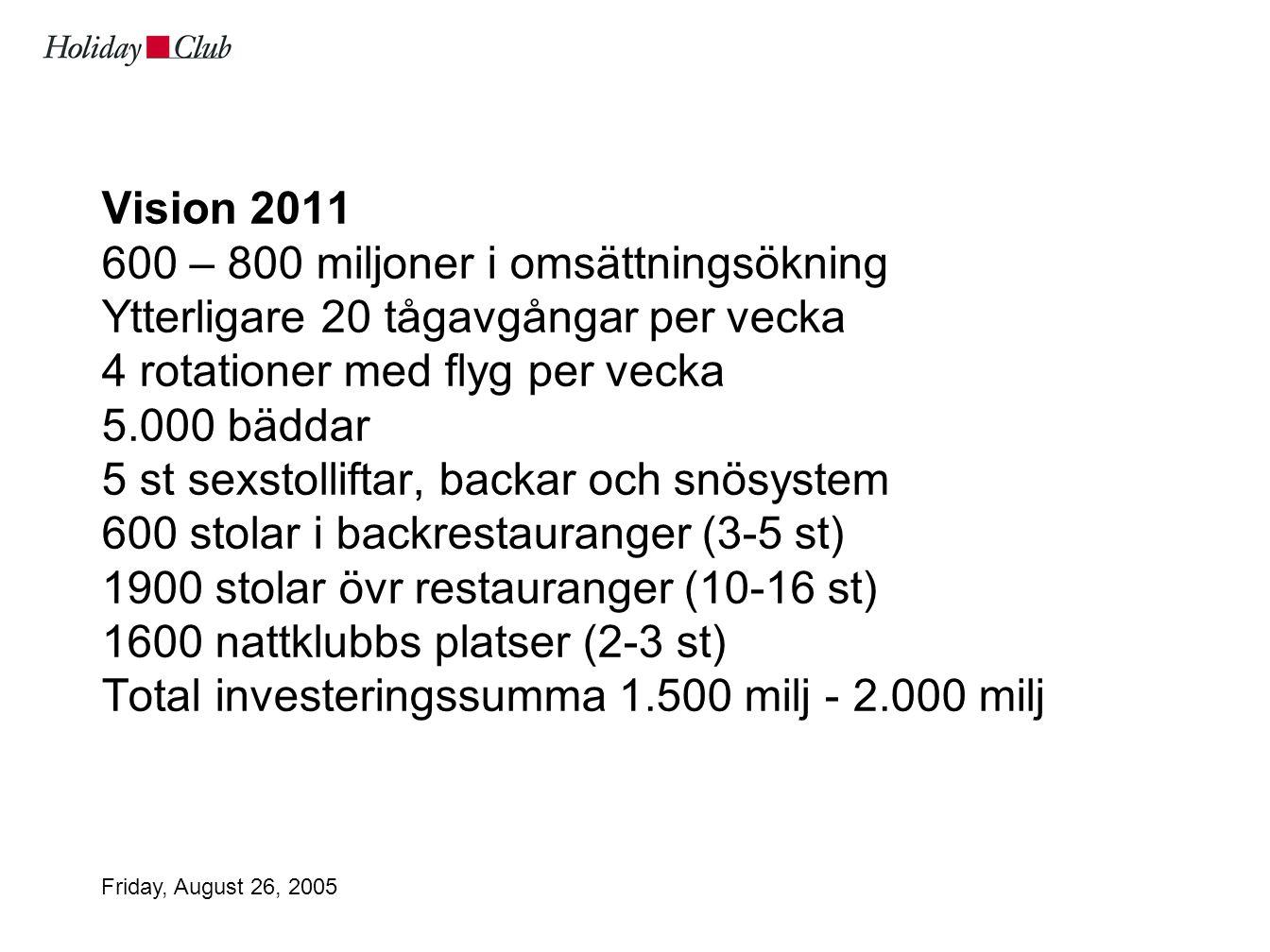 Friday, August 26, 2005 Vision 2011 600 – 800 miljoner i omsättningsökning Ytterligare 20 tågavgångar per vecka 4 rotationer med flyg per vecka 5.000 bäddar 5 st sexstolliftar, backar och snösystem 600 stolar i backrestauranger (3-5 st) 1900 stolar övr restauranger (10-16 st) 1600 nattklubbs platser (2-3 st) Total investeringssumma 1.500 milj - 2.000 milj