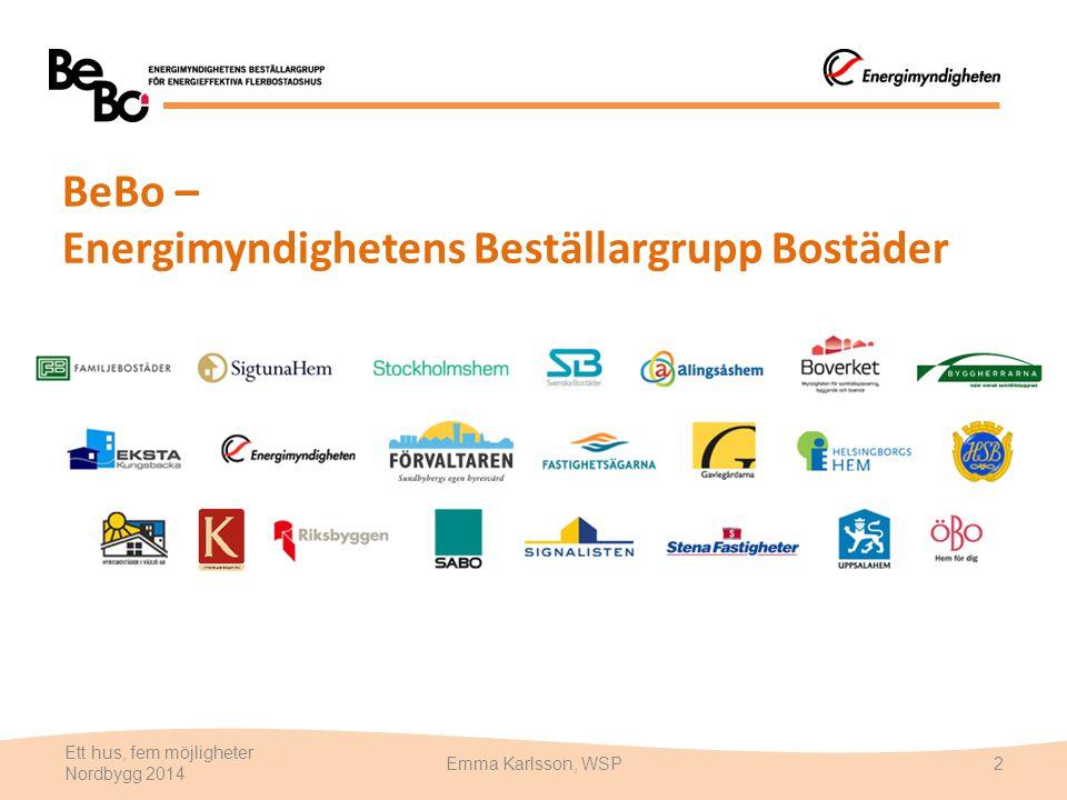 BeBo – Energimyndighetens Beställargrupp Bostäder Ett hus, fem möjligheter Nordbygg 2014 Emma Karlsson, WSP2