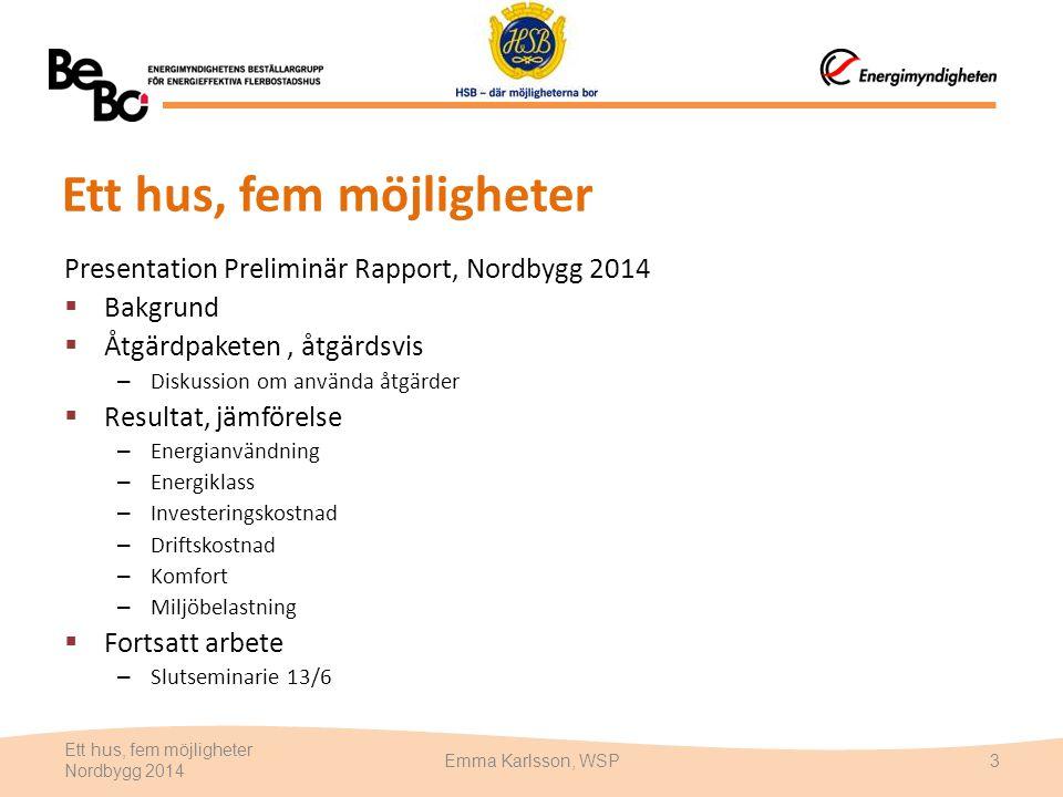 Ett hus, fem möjligheter Presentation Preliminär Rapport, Nordbygg 2014  Bakgrund  Åtgärdpaketen, åtgärdsvis – Diskussion om använda åtgärder  Resu
