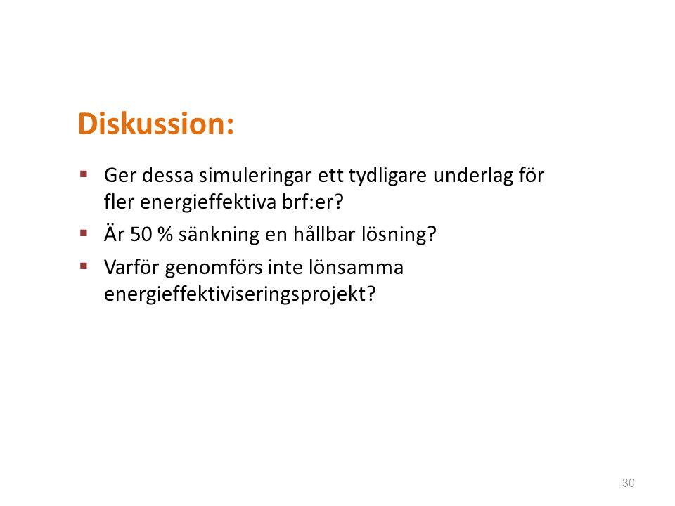 Diskussion:  Ger dessa simuleringar ett tydligare underlag för fler energieffektiva brf:er?  Är 50 % sänkning en hållbar lösning?  Varför genomförs