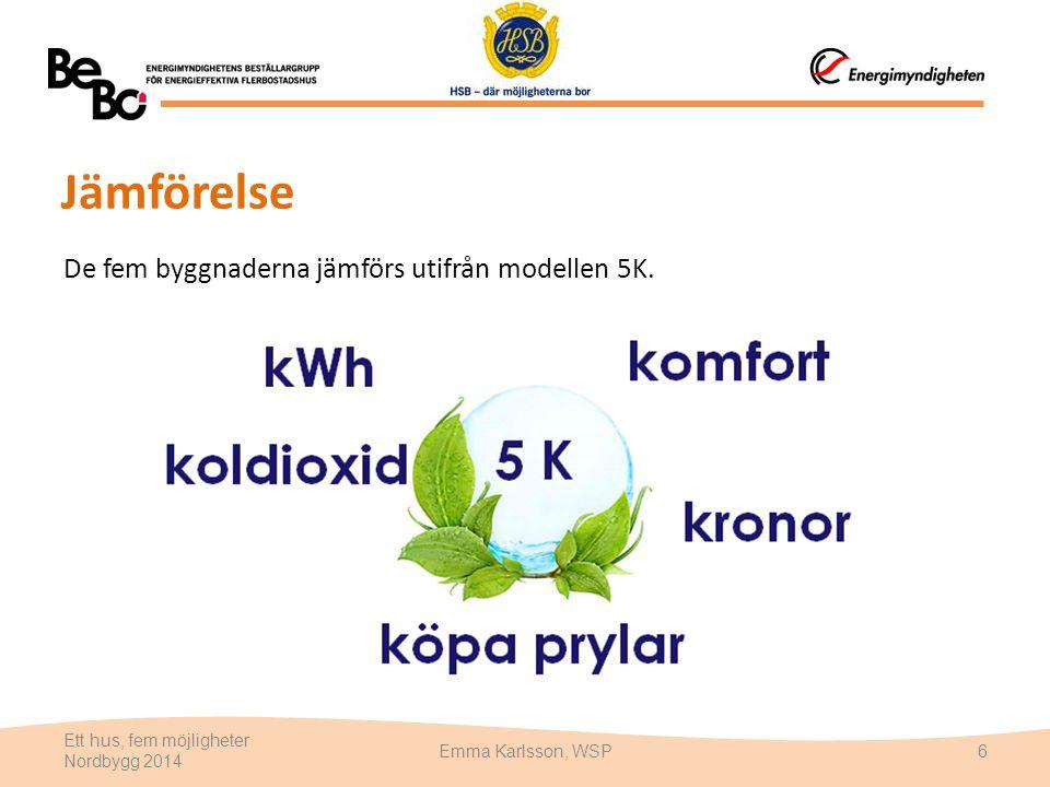 Jämförelse De fem byggnaderna jämförs utifrån modellen 5K. Ett hus, fem möjligheter Nordbygg 2014 Emma Karlsson, WSP6