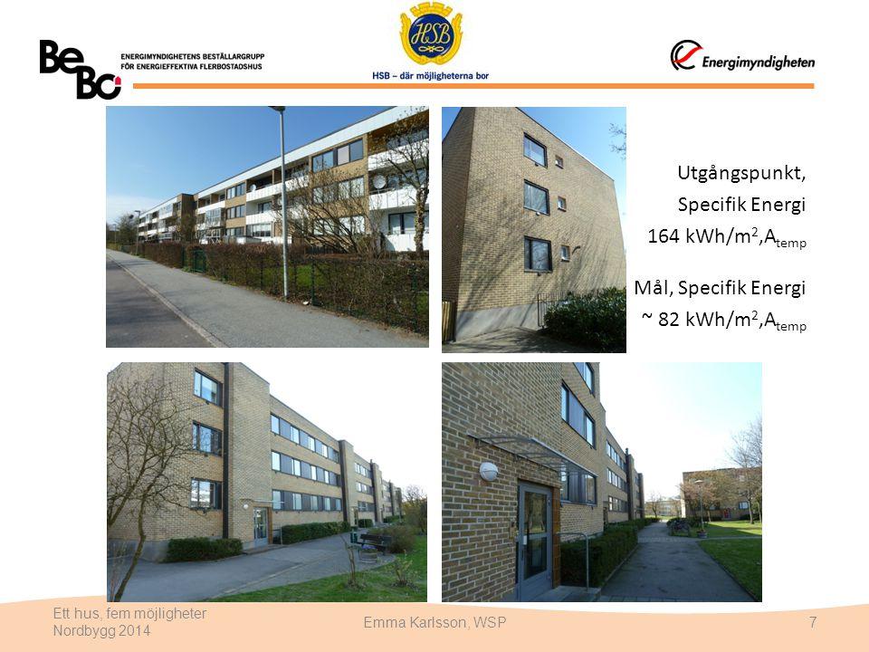 Utgångspunkt, Specifik Energi 164 kWh/m 2,A temp Mål, Specifik Energi ~ 82 kWh/m 2,A temp Ett hus, fem möjligheter Nordbygg 2014 7Emma Karlsson, WSP