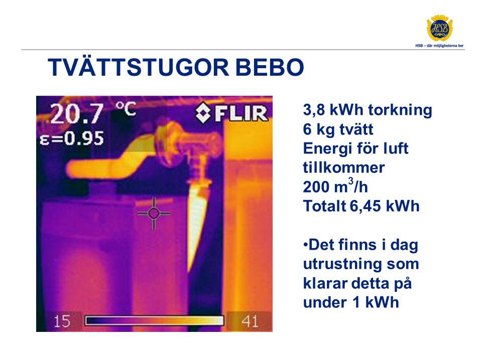 TVÄTTSTUGOR BEBO 3,8 kWh torkning 6 kg tvätt Energi för luft tillkommer 200 m 3 /h Totalt 6,45 kWh •Det finns i dag utrustning som klarar detta på under 1 kWh