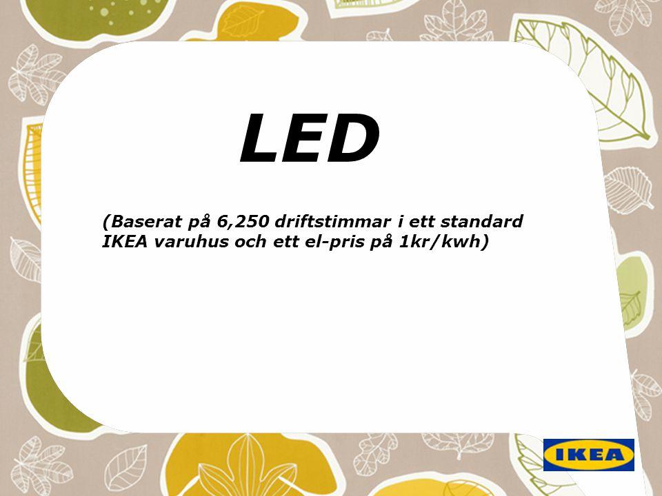 LED (Baserat på 6,250 driftstimmar i ett standard IKEA varuhus och ett el-pris på 1kr/kwh)