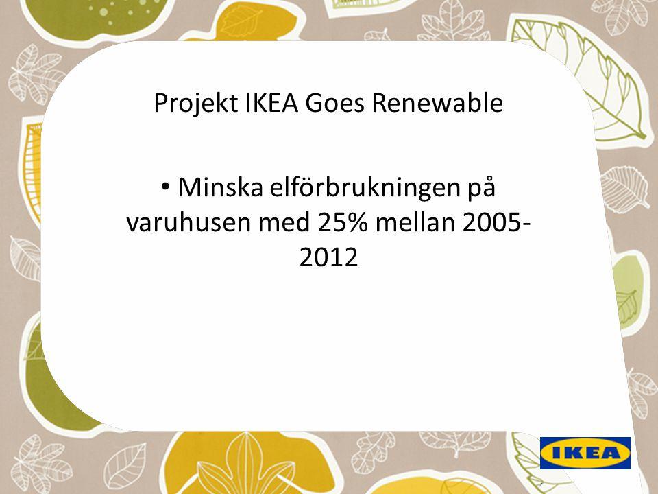 , Projekt IKEA Goes Renewable • Minska elförbrukningen på varuhusen med 25% mellan 2005- 2012