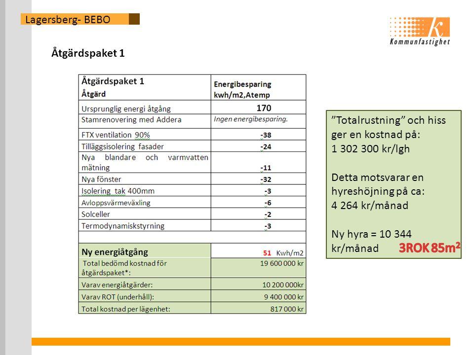 Lagersberg- BEBO Åtgärdspaket 1 Totalrustning och hiss ger en kostnad på: 1 302 300 kr/lgh Detta motsvarar en hyreshöjning på ca: 4 264 kr/månad Ny hyra = 10 344 kr/månad