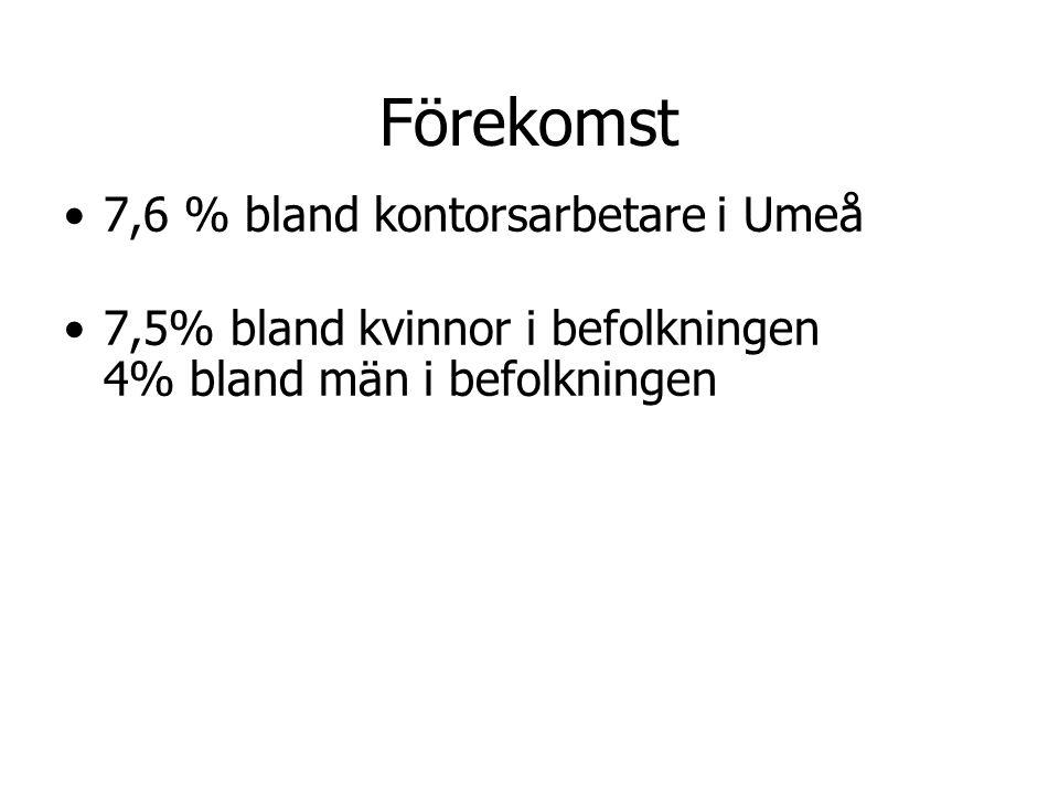 Förekomst •7,6 % bland kontorsarbetare i Umeå •7,5% bland kvinnor i befolkningen 4% bland män i befolkningen