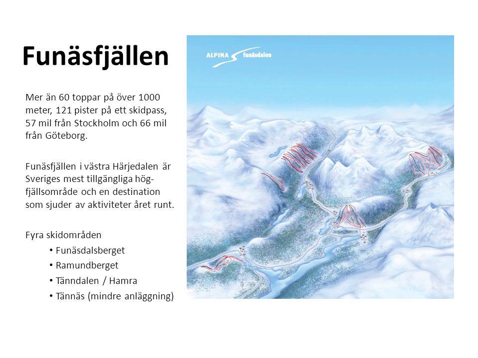 Funäsfjällen Mer än 60 toppar på över 1000 meter, 121 pister på ett skidpass, 57 mil från Stockholm och 66 mil från Göteborg. Funäsfjällen i västra Hä