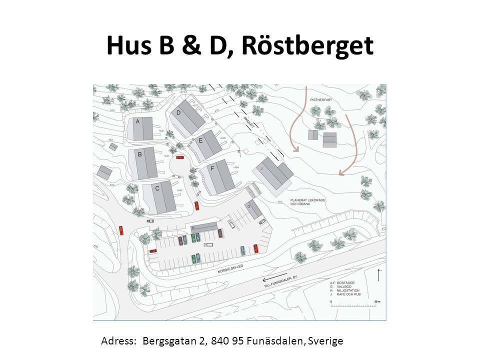 Hus B & D, Röstberget Adress: Bergsgatan 2, 840 95 Funäsdalen, Sverige