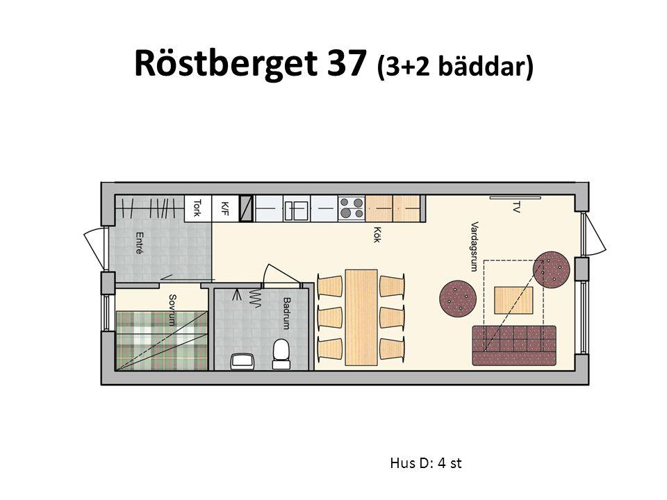 Röstberget 37 (3+2 bäddar) Hus D: 4 st