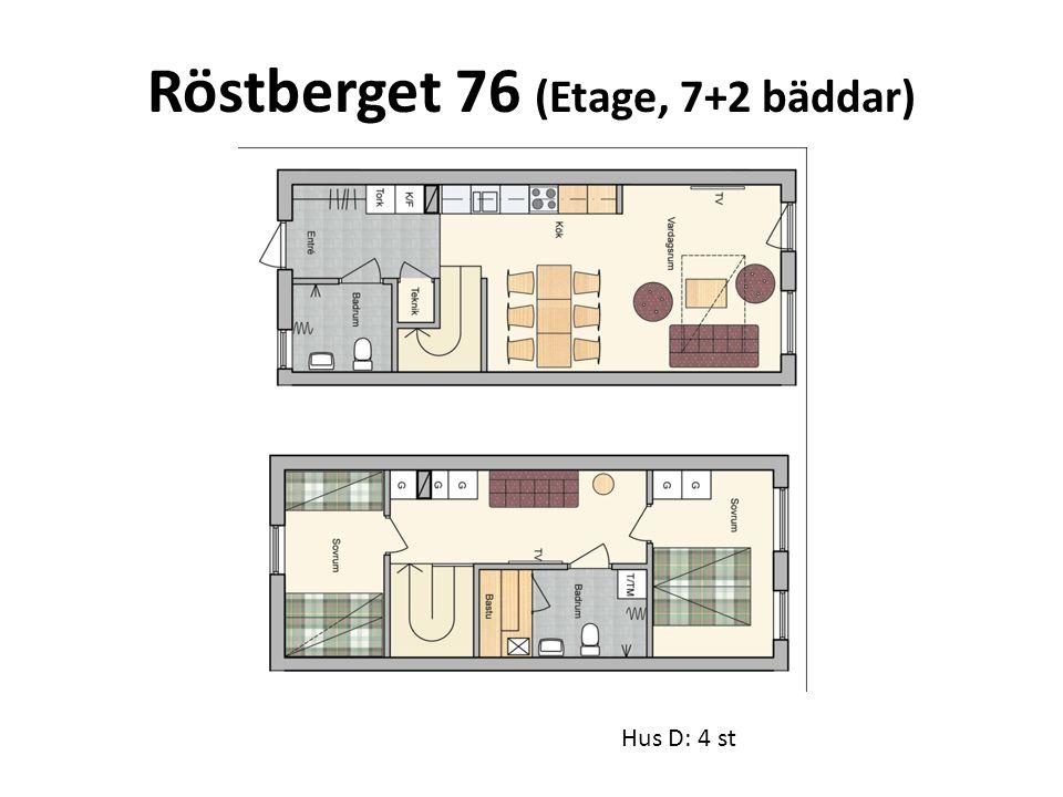 Röstberget 76 (Etage, 7+2 bäddar) Hus D: 4 st