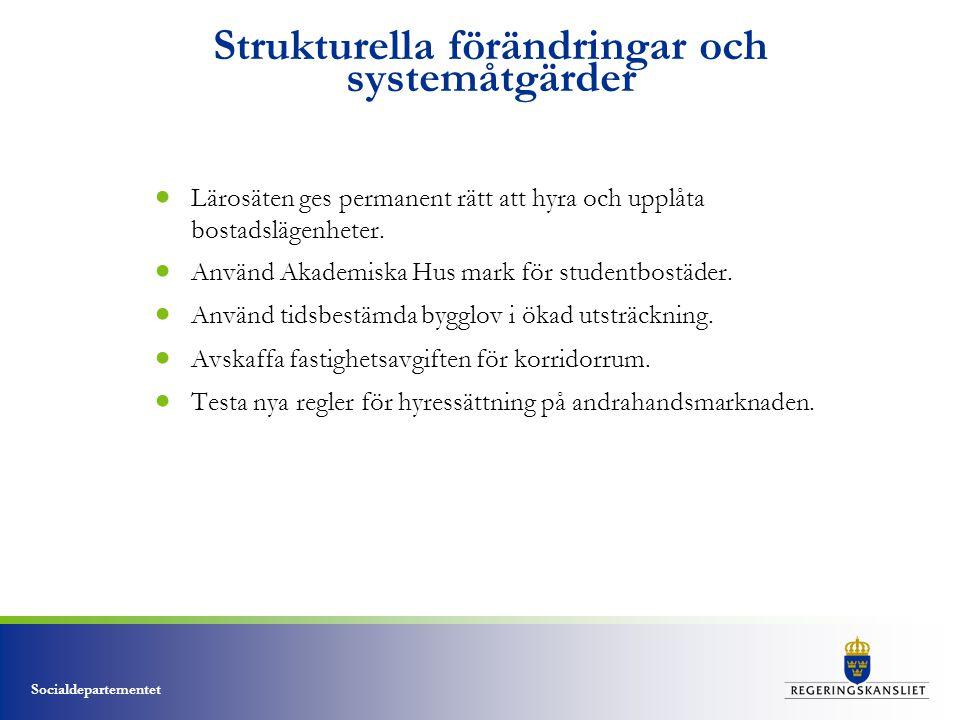 Socialdepartementet Strukturella förändringar och systemåtgärder  Lärosäten ges permanent rätt att hyra och upplåta bostadslägenheter.  Använd Akade