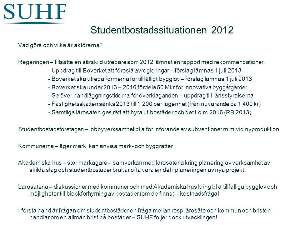 Studentbostadssituationen 2012 Vad görs och vilka är aktörerna.