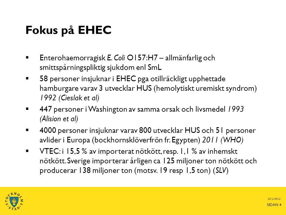Fokus på EHEC  Enterohaemorragisk E. Coli O157:H7 – allmänfarlig och smittspårningspliktig sjukdom enl SmL  58 personer insjuknar i EHEC pga otillrä