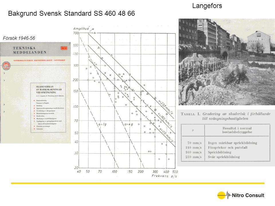 Frekvensfilter (eg bara ett värde (25 mm/s)) Norge NS 8141:2012 Ett försök att översätta avståndsberoende till frekvensberoende