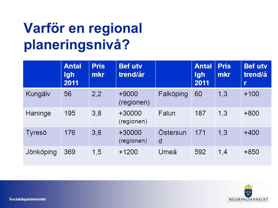 Socialdepartementet Varför en regional planeringsnivå.