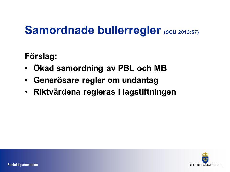 Socialdepartementet Samordnade bullerregler (SOU 2013:57) Förslag: •Ökad samordning av PBL och MB •Generösare regler om undantag •Riktvärdena regleras i lagstiftningen