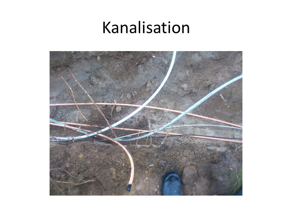 Kanalisation