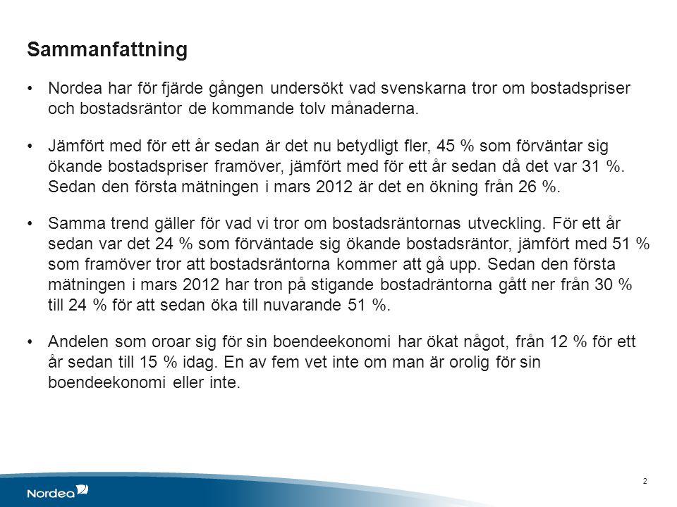 Sammanfattning •Nordea har för fjärde gången undersökt vad svenskarna tror om bostadspriser och bostadsräntor de kommande tolv månaderna.